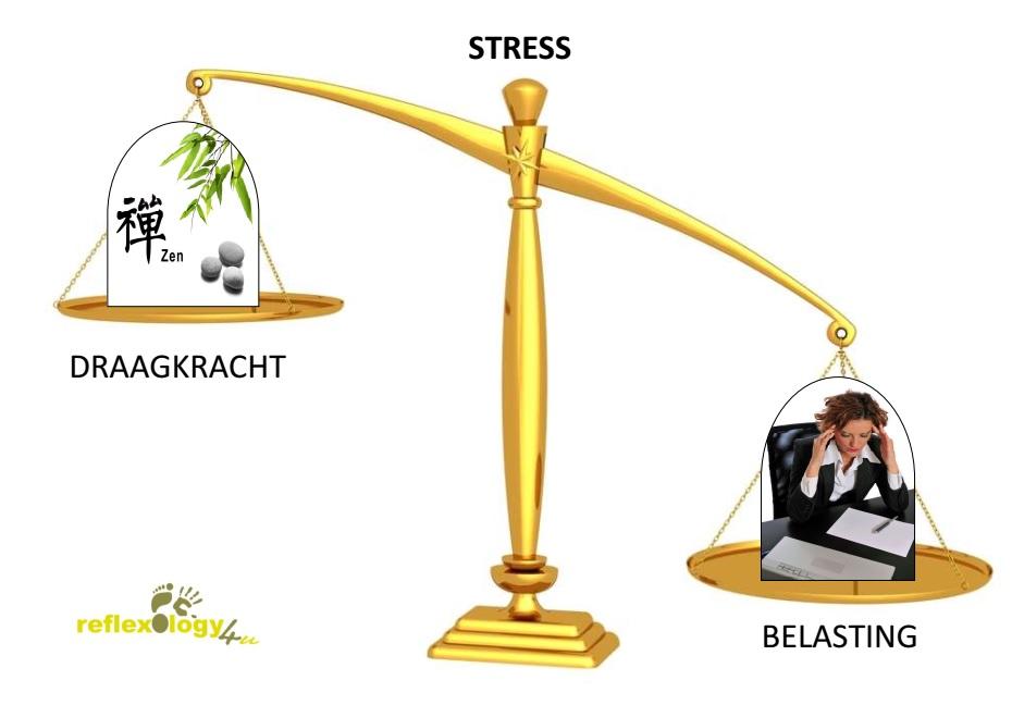 Weegschaal - stress