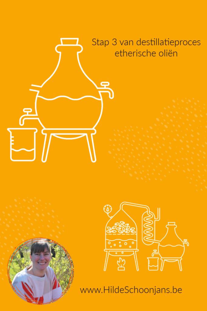 Destillatie stap 3