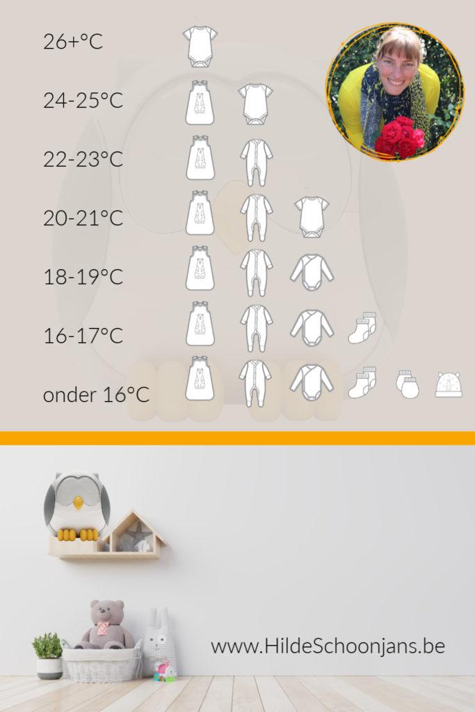 Wat moet een baby aan om te slapen - temperatuur